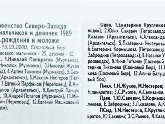 2000 год: Первенство СЗФО мини-кадеты 1989г.р