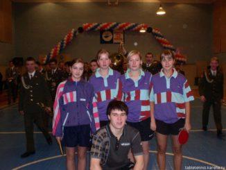 2004 год: Первенство России молодёжка 1983г.р.