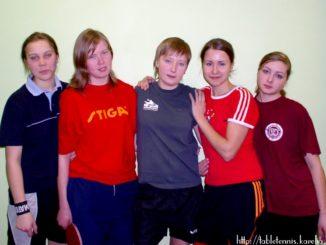 2007год: Командный Кубок