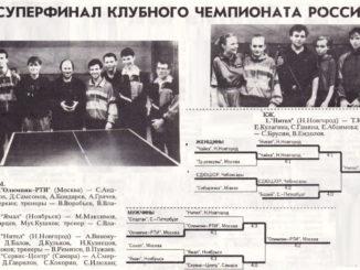 1994 год: Командный Кубок России