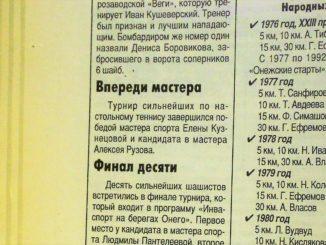 1999 год: Чемпионат Петрозаводска