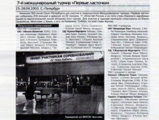 """2003 год: """"Первые Ласточки"""" Санкт-Петербург"""