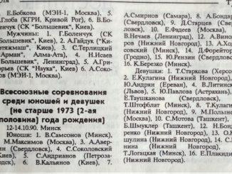 1990 год: Всесоюзный турнир в Минске