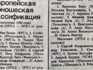 1990 год: Европейская юношеская классификация