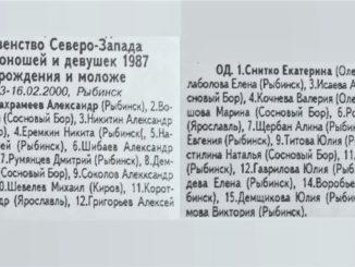 2000 год: Первеснтво СЗФО миникадеты 1987г.р.