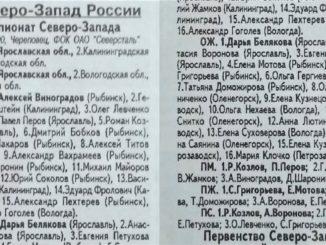 2000 год: Чемпионат СЗФО
