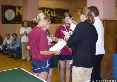 2005 год: Первенство СЗФО молодёжка 1984г.р.