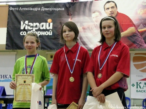 "2010 год: ""Юный Онежец"" 1992г.р. 1995г.р."